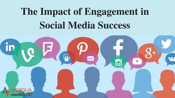 Social-Media-MArketing-Success